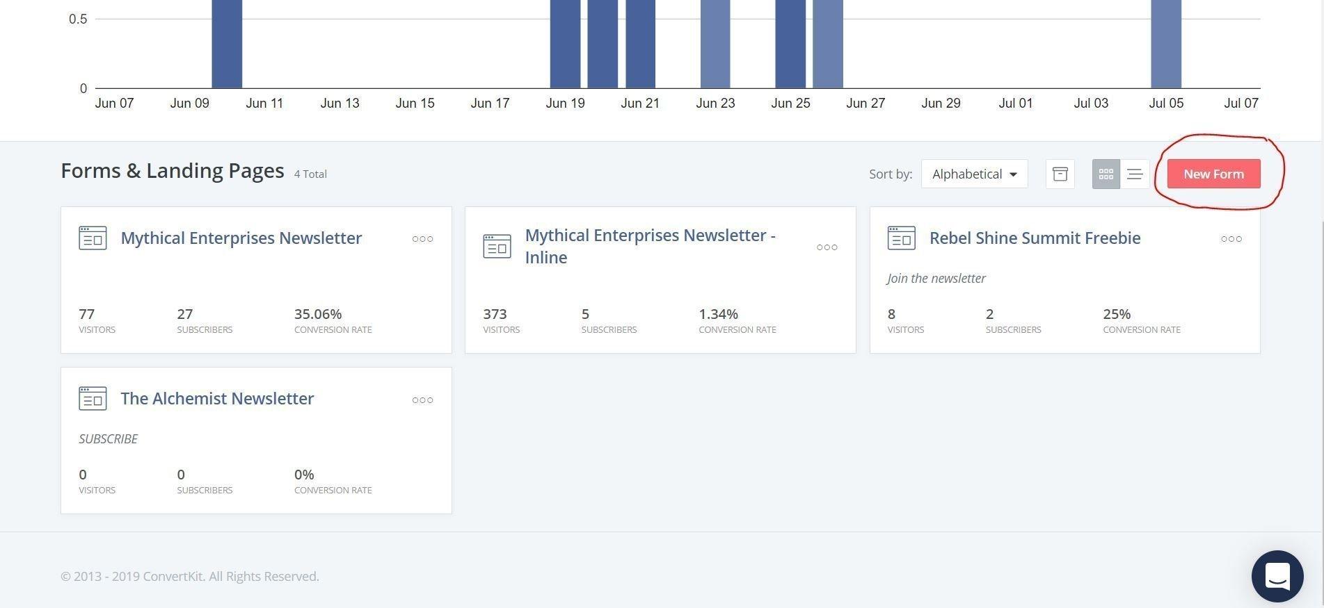 Kristen Leigh | WordPress Web Design Studio | ConvertKit Inline Form Step 1 Click New Form
